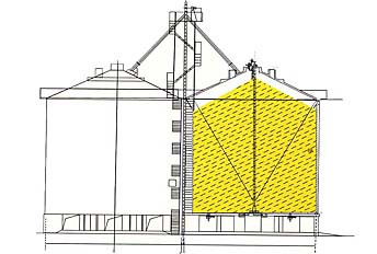 Flat Bottom Silo Design